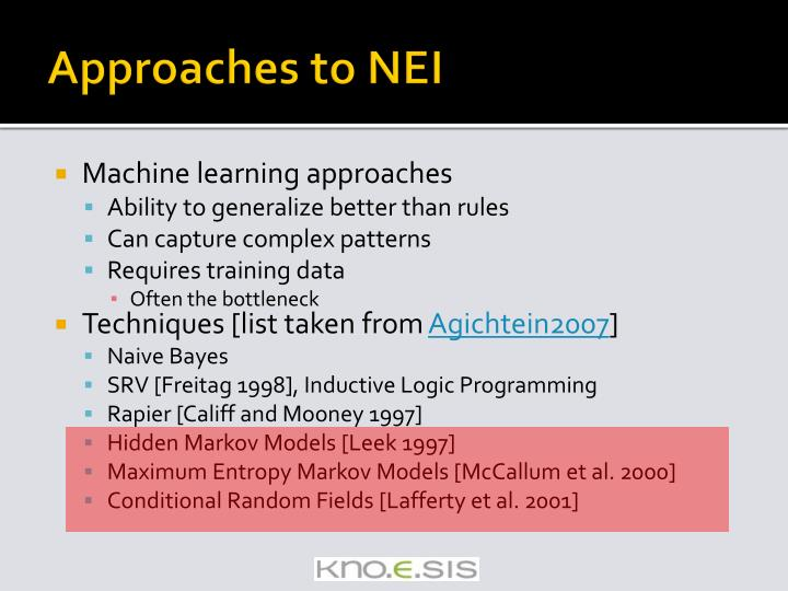 Approaches to NEI