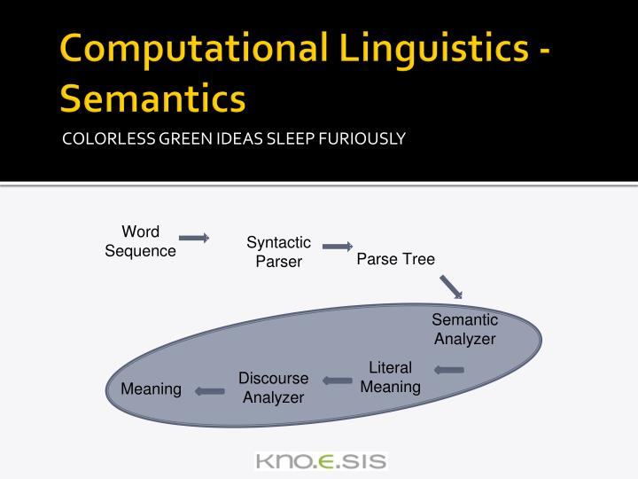 Computational Linguistics - Semantics