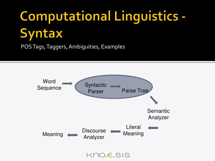 Computational Linguistics - Syntax