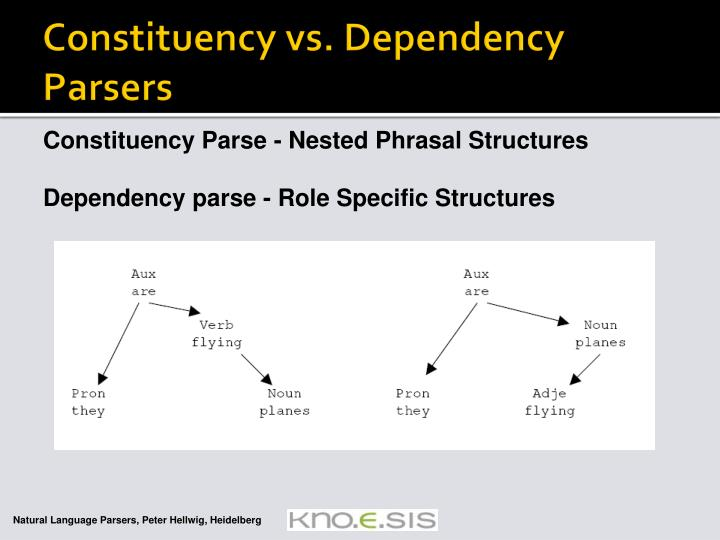 Constituency vs. Dependency Parsers