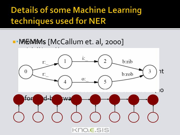 Details of some Machine Learning techniques used for NER