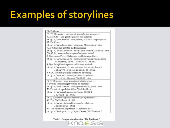 Examples of storylines