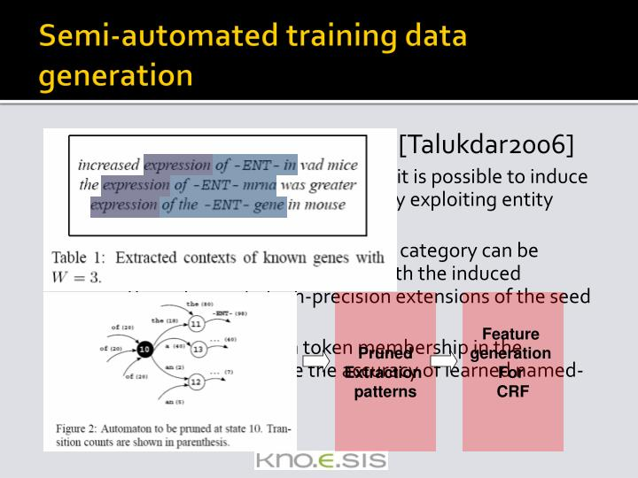 Semi-automated training data generation