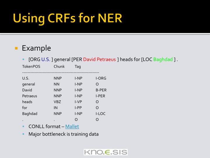 Using CRFs for NER