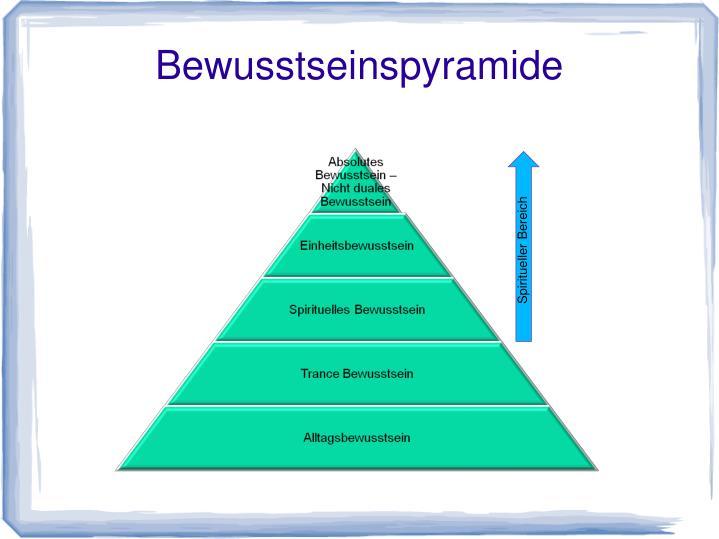 Bewusstseinspyramide