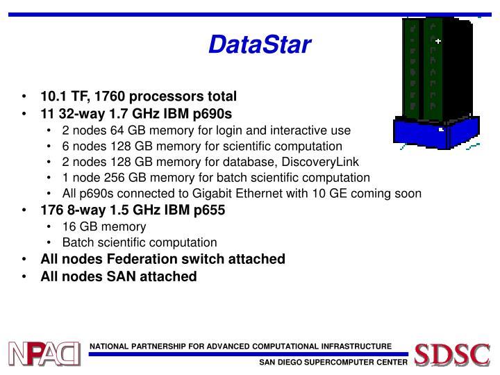 DataStar