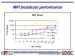 mpi broadcast performance
