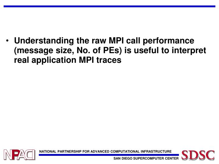 Understanding the raw MPI call performance (message size, No. of PEs) is useful to interpret real application MPI traces
