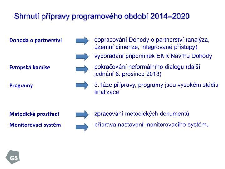 Shrnutí přípravy programového období 2014–2020