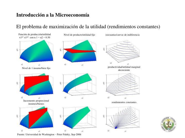 Función de producción/utilidad x1