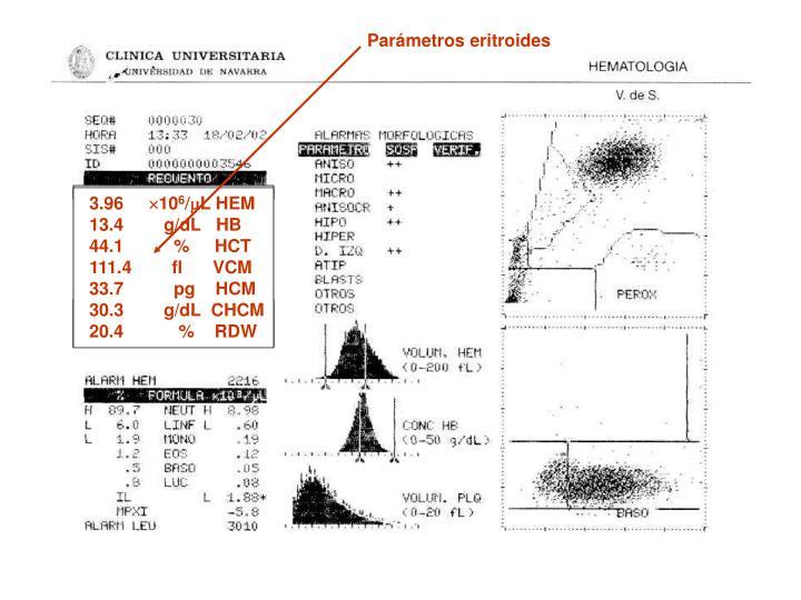 Parámetros eritroides