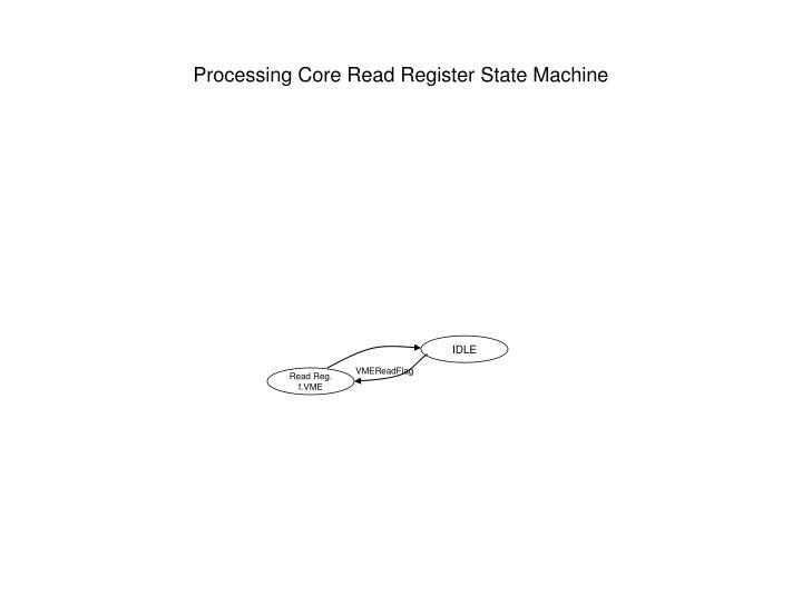 Processing Core Read Register State Machine