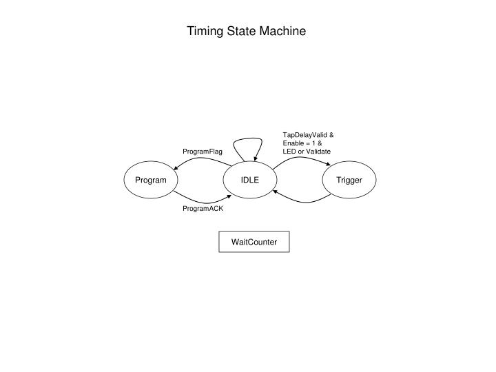Timing State Machine
