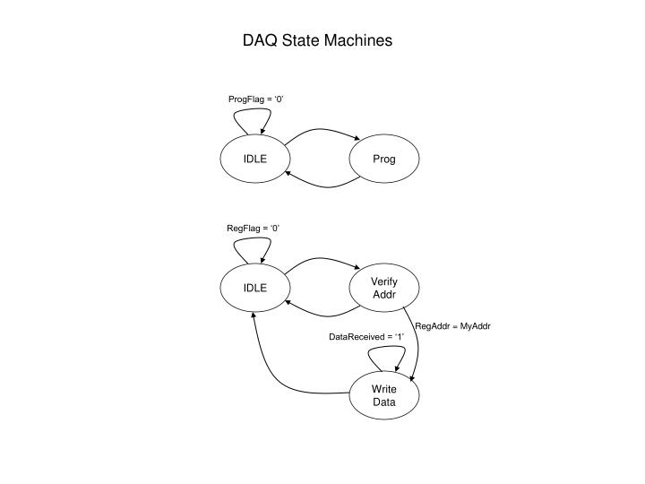 DAQ State Machines