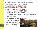 1 2 2 6 fases del proceso de evaluacion externa2