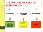 1 2 etapas del proceso de acreditacion