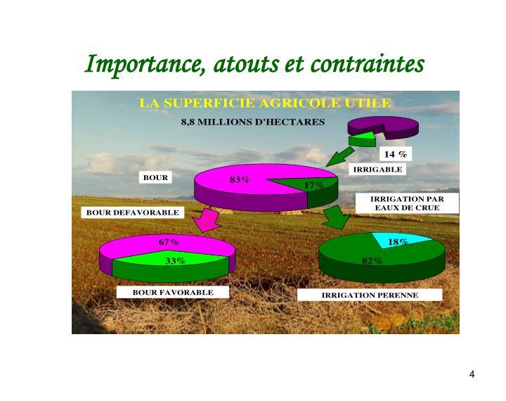 Importance, atouts et contraintes