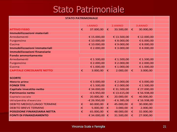 Stato Patrimoniale