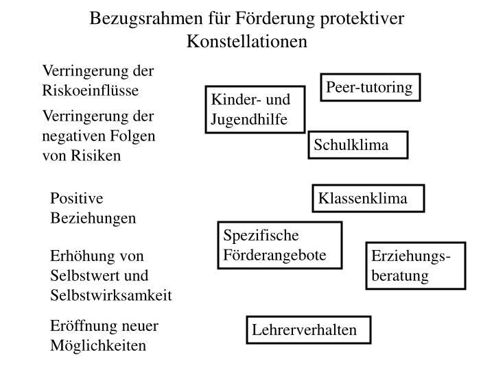 Bezugsrahmen für Förderung protektiver Konstellationen
