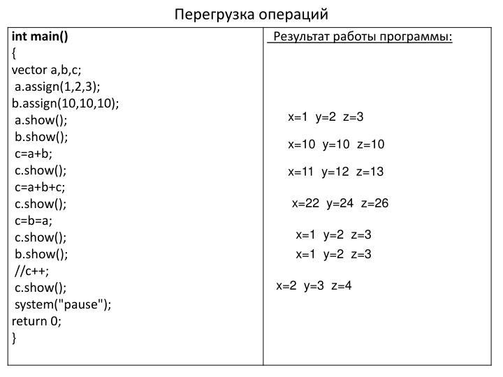 x=1  y=2  z=3