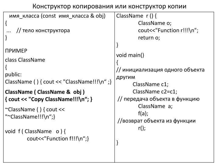 Конструктор копирования или конструктор копии