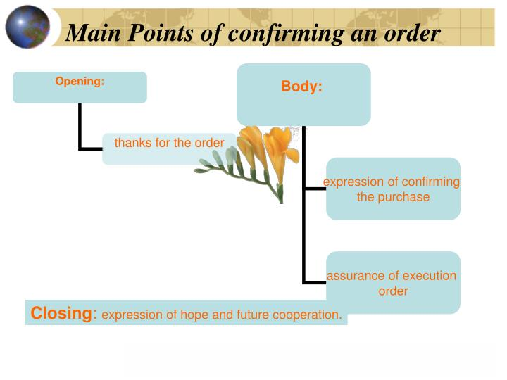 Main Points of confirming an order