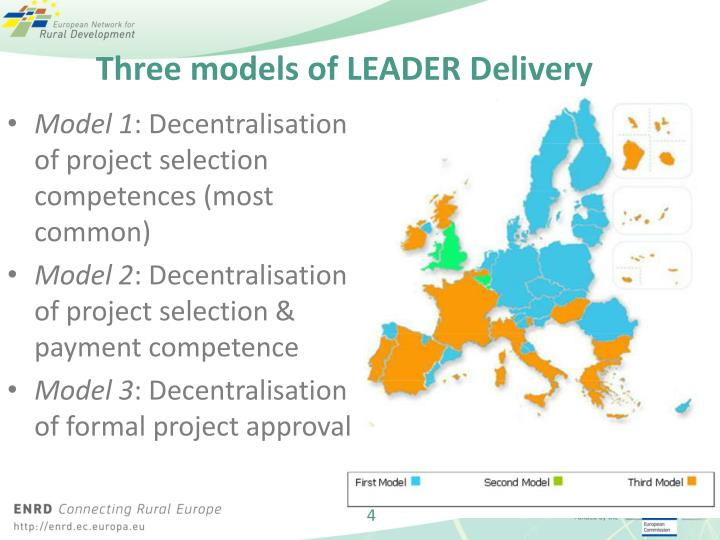 Three models of LEADER Delivery