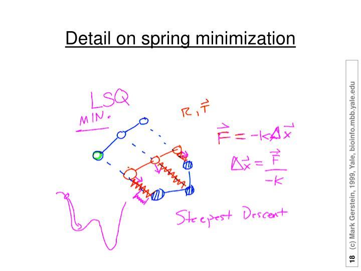 Detail on spring minimization