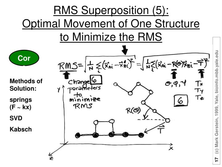 RMS Superposition (5):
