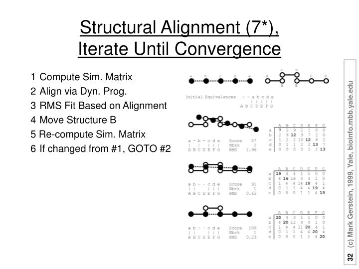 Structural Alignment (7*),