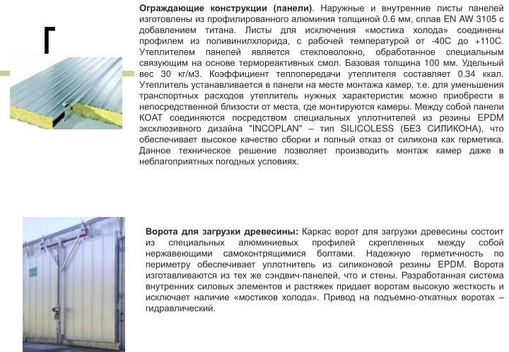 Ограждающие конструкции (панели)