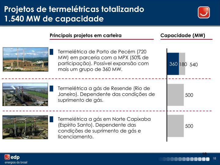 Projetos de termelétricas totalizando
