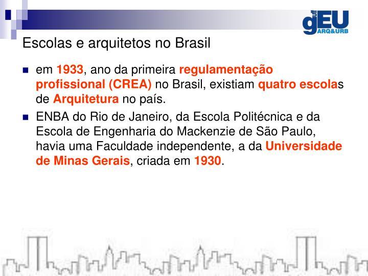 Escolas e arquitetos no Brasil