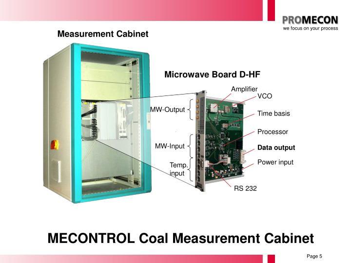 Measurement Cabinet