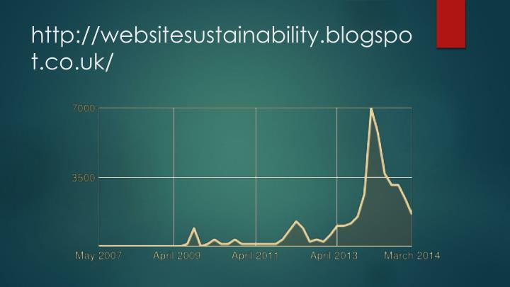 http://websitesustainability.blogspot.co.uk/