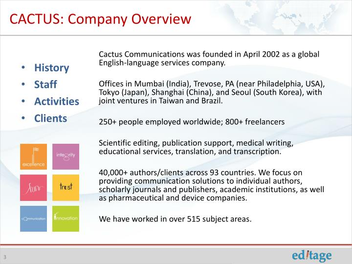 CACTUS: Company Overview