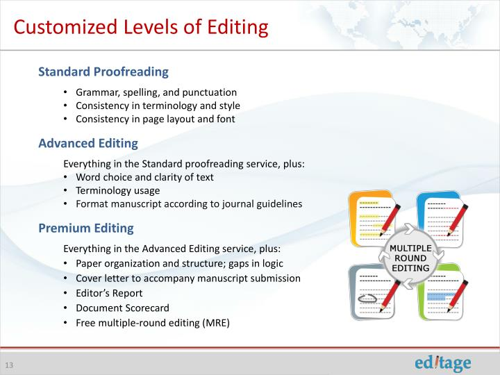Customized Levels of Editing