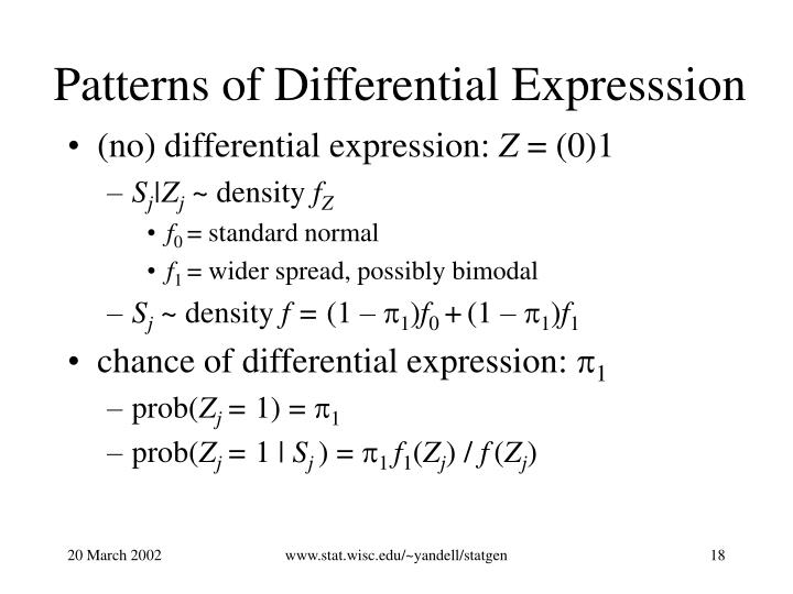 Patterns of Differential Expresssion