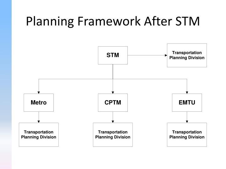 Planning Framework After STM
