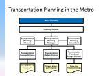 transportation planning in the metro4