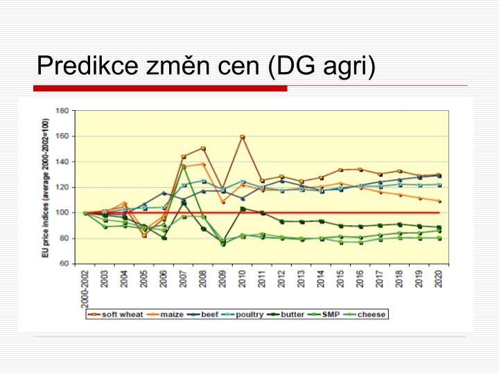 Predikce změn cen (DG agri)