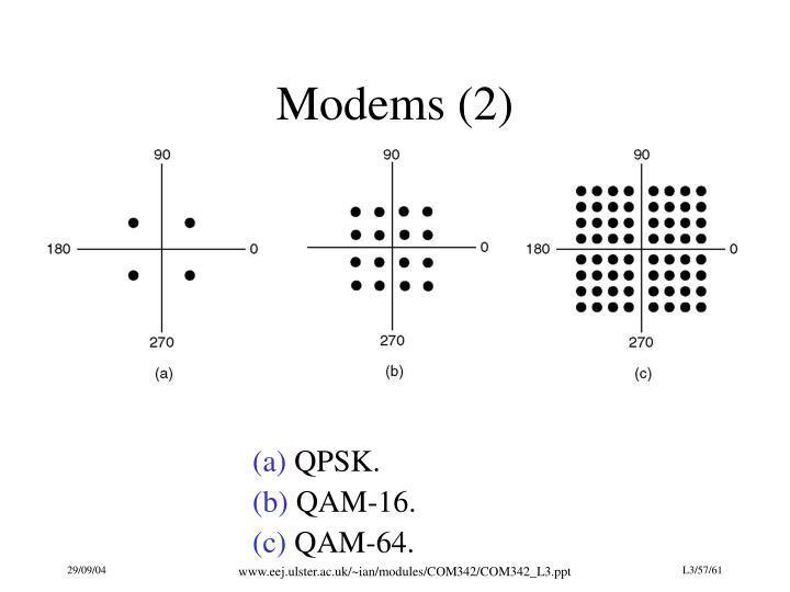 Modems (2)