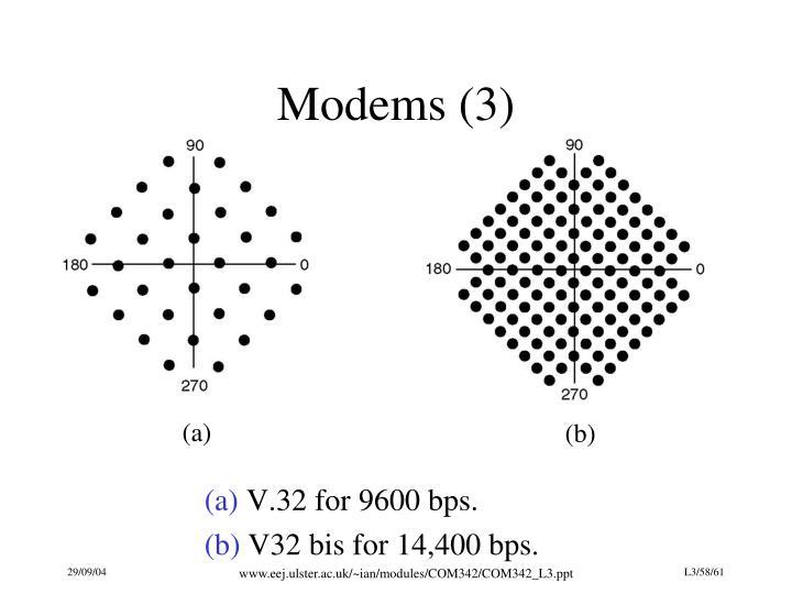Modems (3)