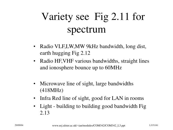 Variety see  Fig 2.11 for spectrum
