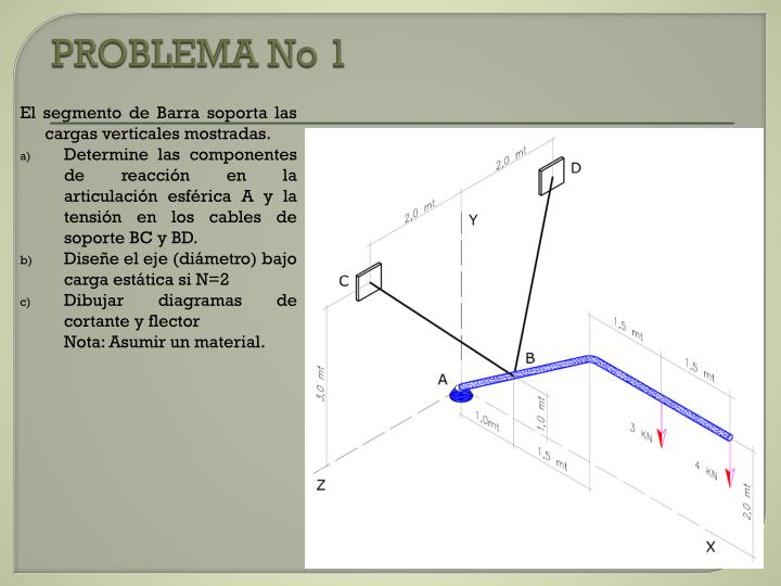 PROBLEMA No 1
