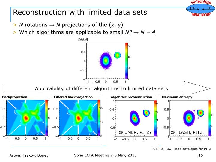Applicability of different algorithms to limited data sets