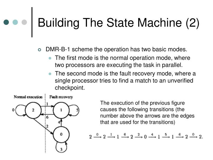Building The State Machine (2)