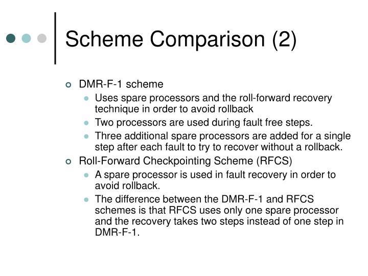 Scheme Comparison (2)
