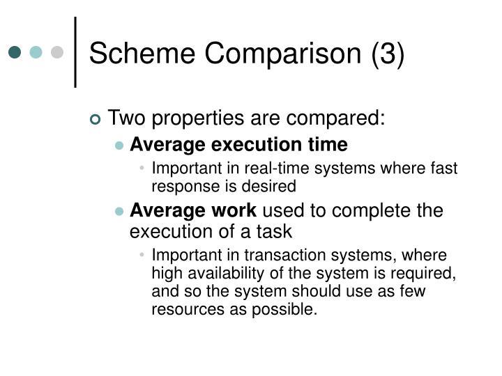 Scheme Comparison (3)