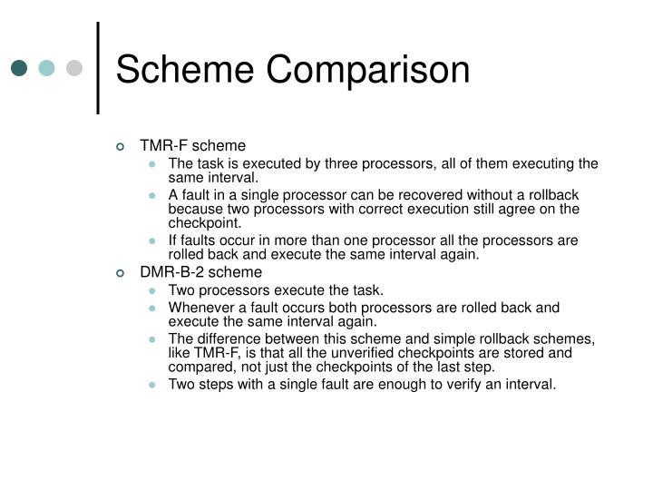 Scheme Comparison